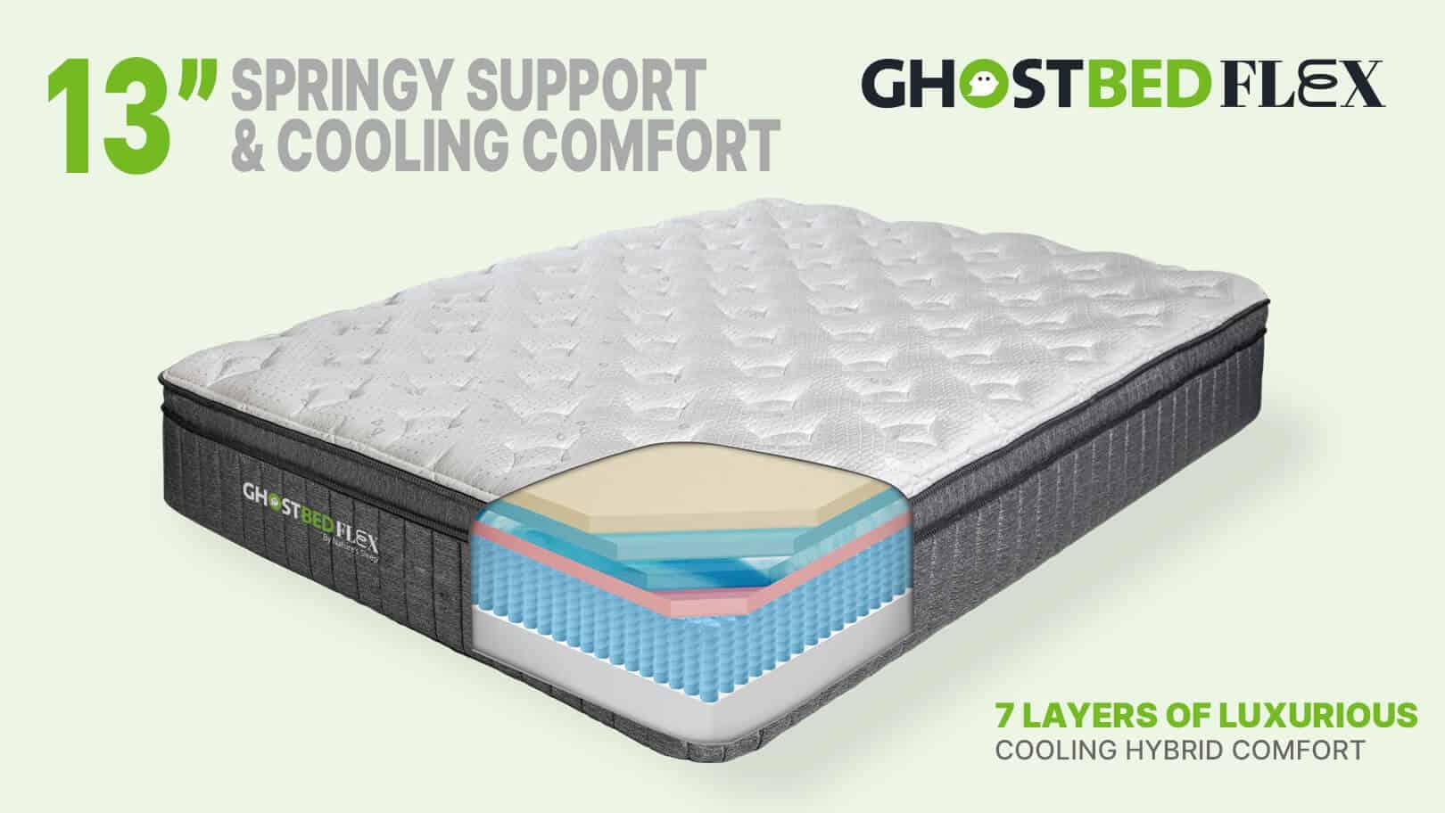 GhostBed Flex mattress